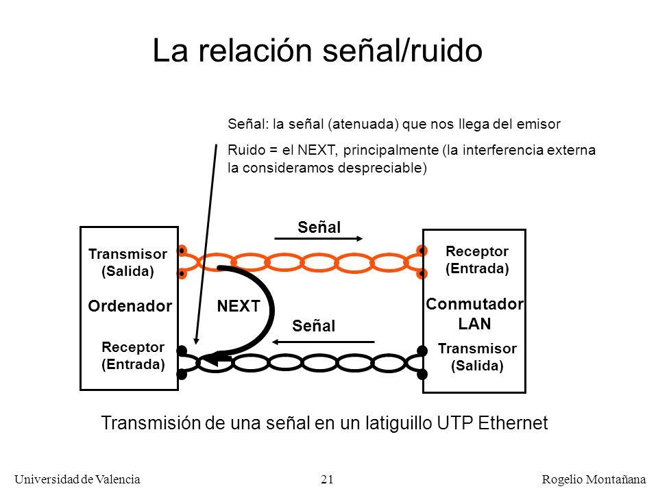 20 Universidad de Valencia Rogelio Montañana Componentes del Crosstalk: FEXT y NEXT Tanto el NEXT como el FEXT aumentan con la frecuencia. El NEXT es