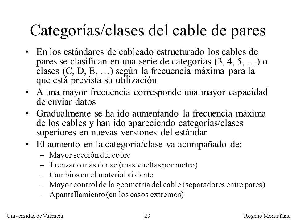28 Universidad de Valencia Rogelio Montañana Normativas de cableado estructurado Las normativas de cableado estructurado establecen pautas homologadas