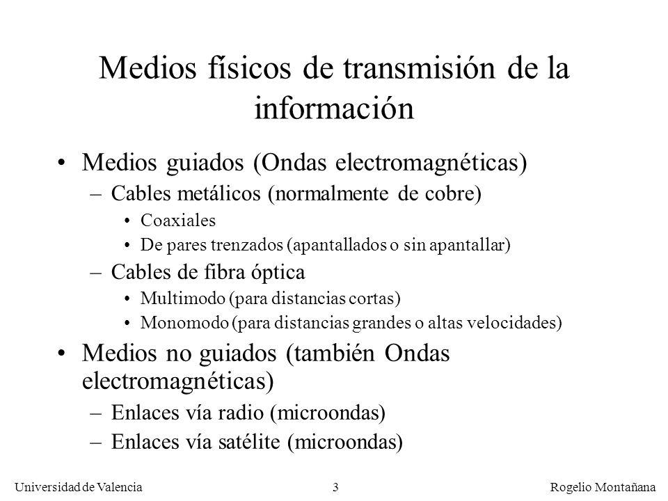 2 Universidad de Valencia Rogelio Montañana Sumario Generalidades Cables de cobre Fibra óptica