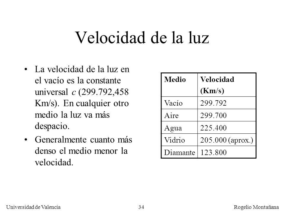 33 Universidad de Valencia Rogelio Montañana Hitos de la fibra óptica 1950s: Invención del LASER. Fundamental para conseguir alcances elevados y veloc