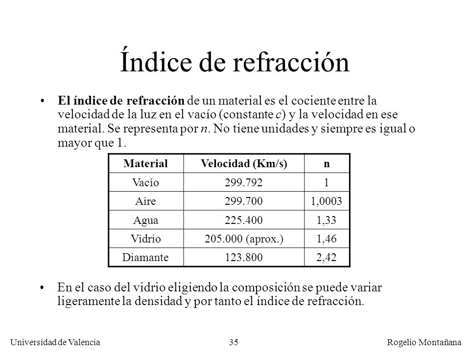 34 Universidad de Valencia Rogelio Montañana Velocidad de la luz La velocidad de la luz en el vacío es la constante universal c (299.792,458 Km/s). En