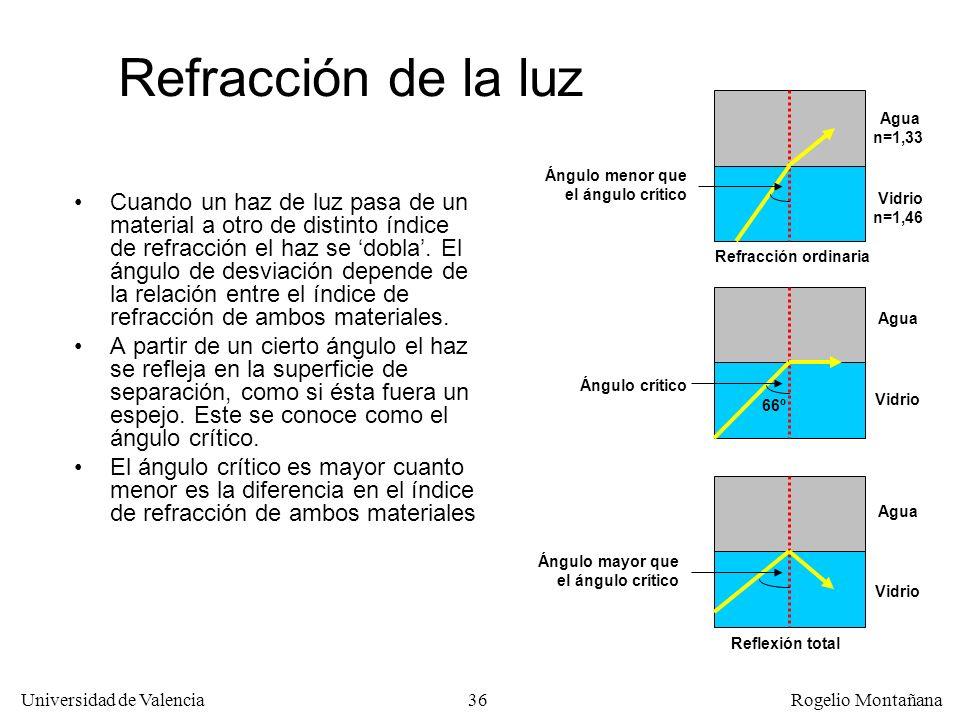 35 Universidad de Valencia Rogelio Montañana Índice de refracción El índice de refracción de un material es el cociente entre la velocidad de la luz e