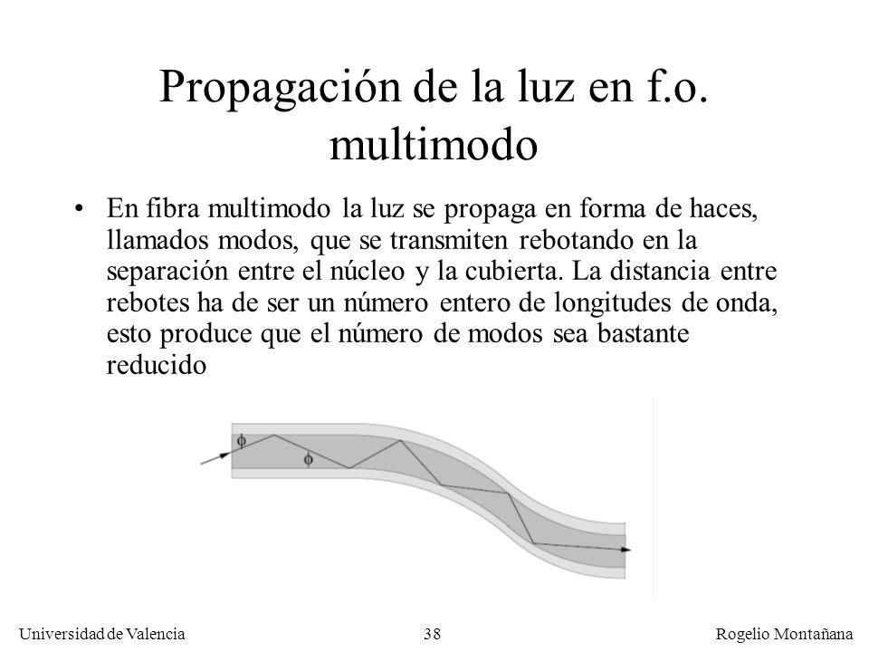 37 Universidad de Valencia Rogelio Montañana Fibra Multimodo (MMF) Cubierta 125 m Núcleo 50 ó 62,5 m Estructura y transmisión de la luz en la fibra óp