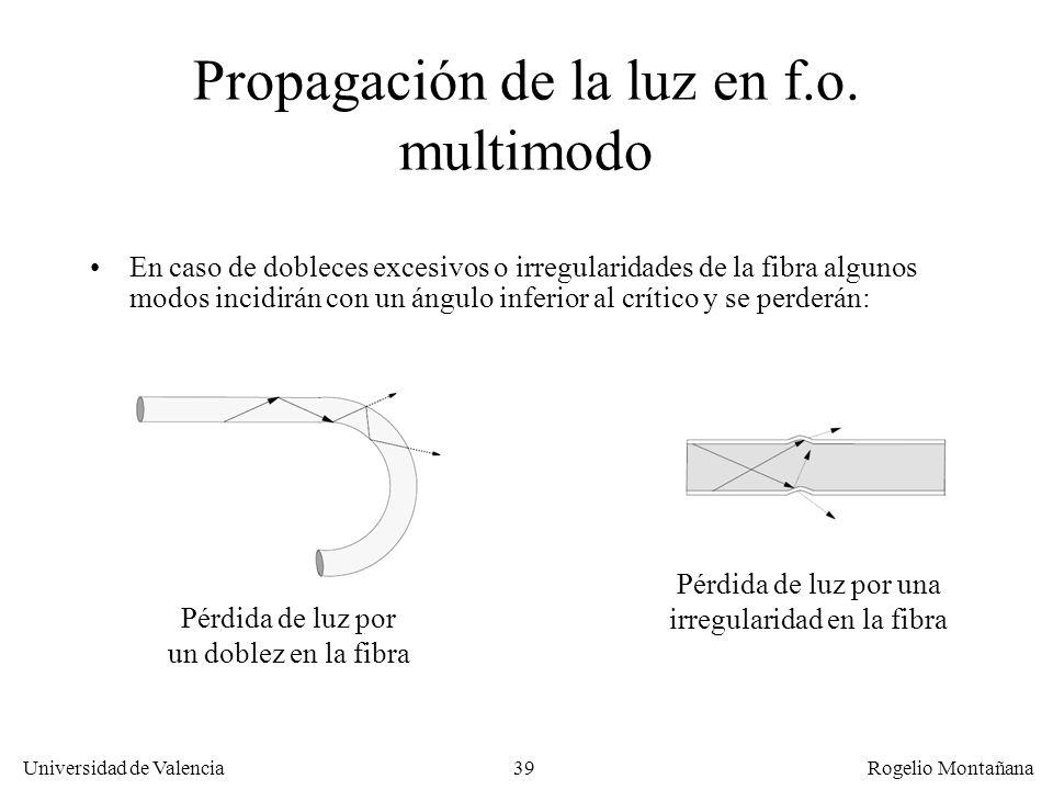 38 Universidad de Valencia Rogelio Montañana Propagación de la luz en f.o. multimodo En fibra multimodo la luz se propaga en forma de haces, llamados