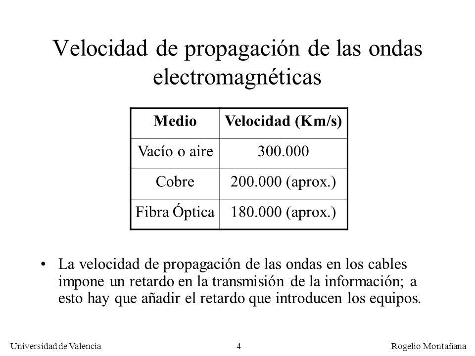 3 Universidad de Valencia Rogelio Montañana Medios físicos de transmisión de la información Medios guiados (Ondas electromagnéticas) –Cables metálicos