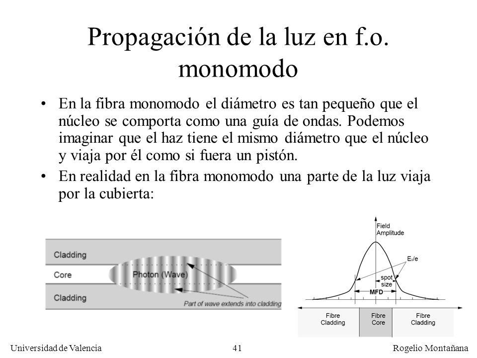 40 Universidad de Valencia Rogelio Montañana Fibra Monomodo (SMF) Núcleo 8-10 m (SiO 2 +GeO 2 ) Cubierta 125 m Estructura y transmisión de la luz en l