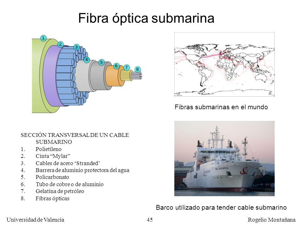 44 Universidad de Valencia Rogelio Montañana 1.Soporte central dieléctrico 2.Fibras ópticas (de 32 hasta 224) 3.Tubos de protección holgada de las fib