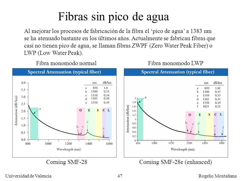 46 Universidad de Valencia Rogelio Montañana 1ª ventana Absorción producida por el ión hidroxilo, OH - (Pico de agua) Luz visible Longitud de onda, (n
