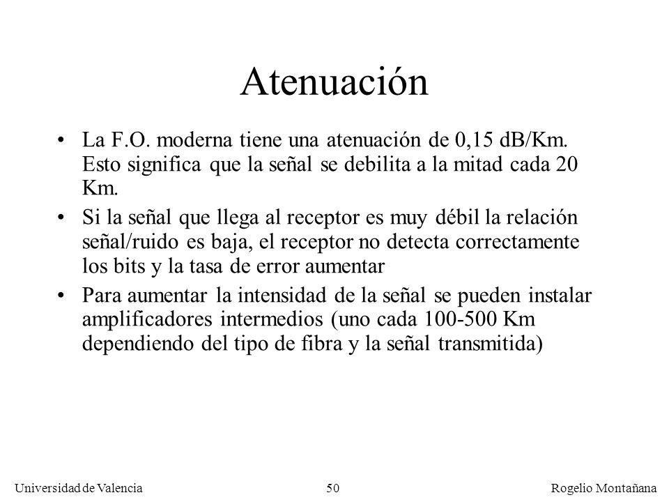 49 Universidad de Valencia Rogelio Montañana Tipo de emisorLED normalLED Láser Ancho de banda espectral 50-100 nm0,5 – 5 nm Potencia0,1 mW20 – 3200 mW