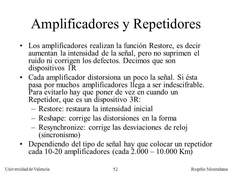 51 Universidad de Valencia Rogelio Montañana Conversor Electroóptico Transmisor Eléctrico (Tx e ) Transmisor Óptico (Tx o ) Flujo de bits entrante Fib