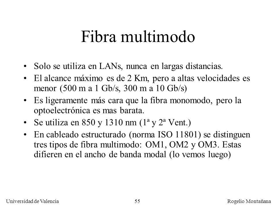 54 Universidad de Valencia Rogelio Montañana Flujo de bits entrante Flujo de bits saliente Flujo de bits saliente Flujo de bits entrante f.o. Esquema