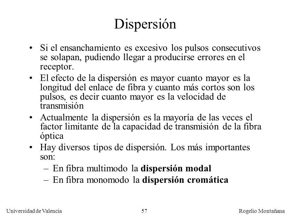 56 Universidad de Valencia Rogelio Montañana Dispersión Cuando un pulso de luz se transmite por fibra óptica no conserva su forma original, siempre se
