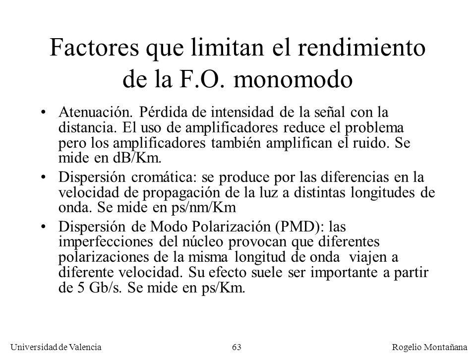62 Universidad de Valencia Rogelio Montañana Alcance de la fibra multimodo a 1 y 10 Gb/s en función del ancho de banda 200 Distancia (m) 0 400 600 800