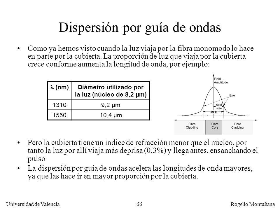 65 Universidad de Valencia Rogelio Montañana La dispersión material se debe al material, es decir al vidrio. El índice de refracción del vidrio (y por