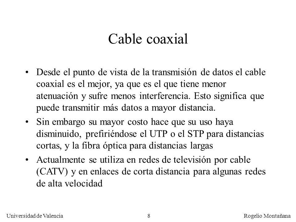 7 Universidad de Valencia Rogelio Montañana Tipos de cables de cobre Los cables más utilizados son: Cables de pares trenzados: UTP (Unshielded Twisted
