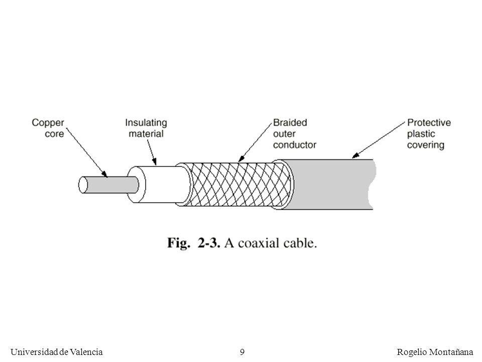 8 Universidad de Valencia Rogelio Montañana Cable coaxial Desde el punto de vista de la transmisión de datos el cable coaxial es el mejor, ya que es e