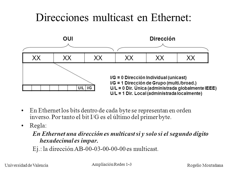 Universidad de Valencia Rogelio Montañana Ampliación Redes 1-4 Multicast en LAN El tráfico multicast no es aislado normalmente por los conmutadores Muchos protocolos utilizan multicast en la LAN: –Spanning tree (dirección 01-80-C2-00-00-00) –Protocolos de routing: OSPF, IS-IS, RIP, etc.