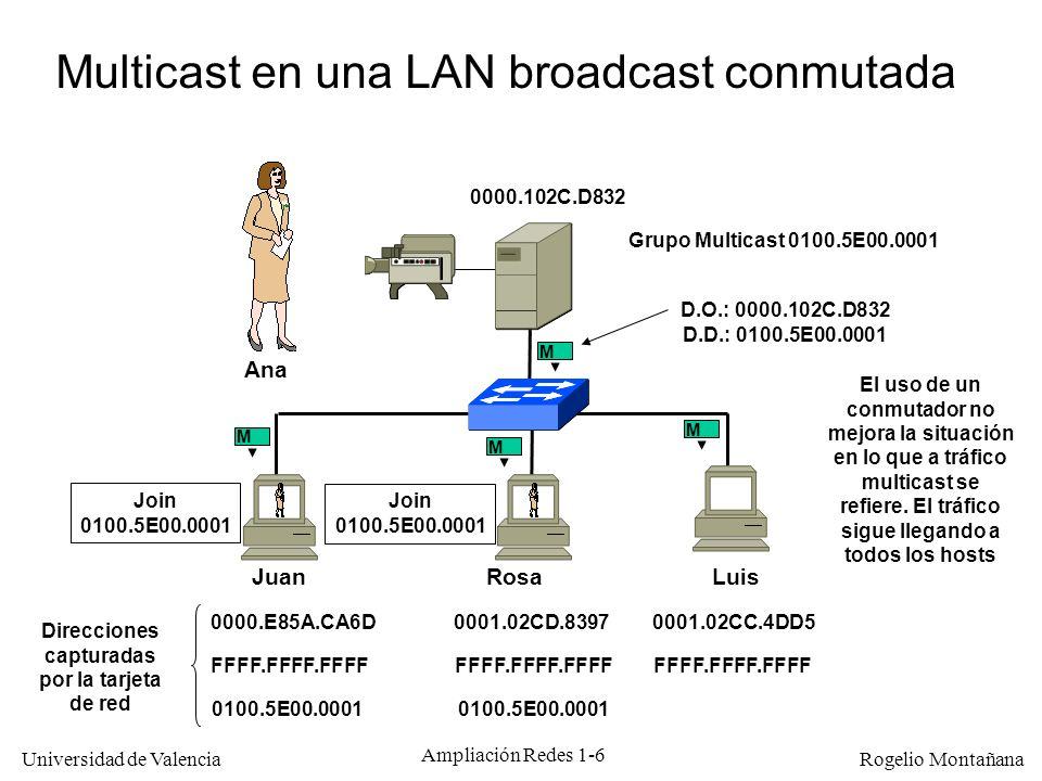 Universidad de Valencia Rogelio Montañana Ampliación Redes 1-27 Asignación de direcciones multicast Actualmente en Internet las direcciones multicast se asignan normalmente mediante el protocolo SAP (Session Announcement Protocol, RFC 2974, 10/2000).