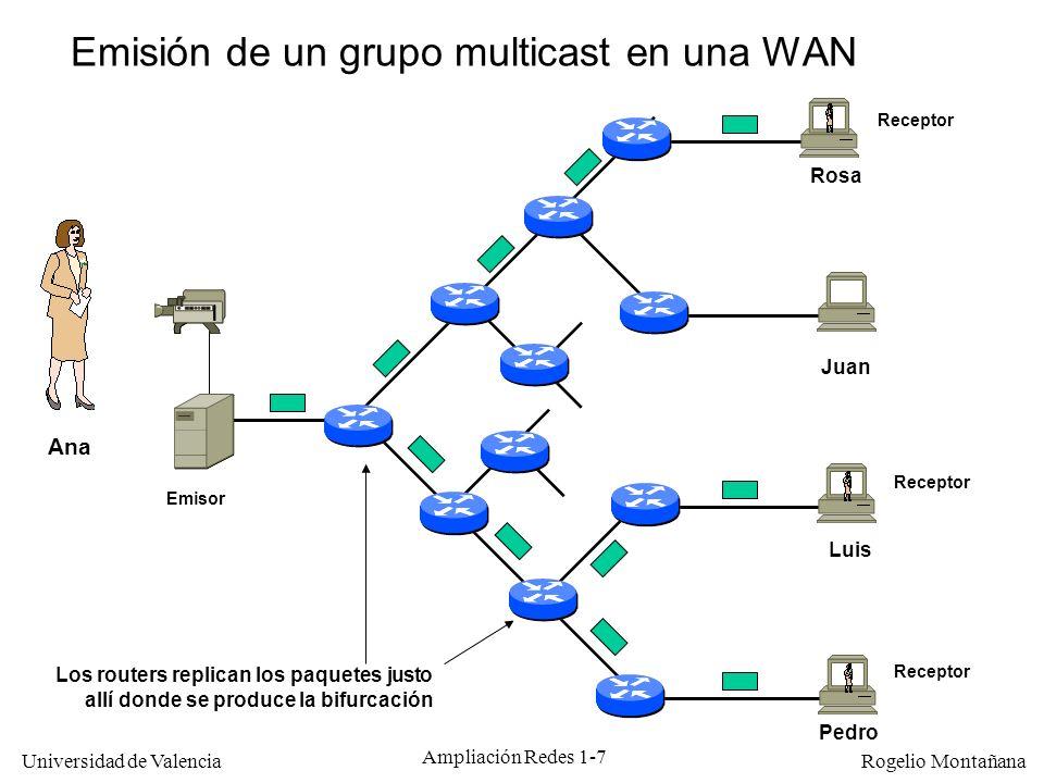 Universidad de Valencia Rogelio Montañana Ampliación Redes 1-18 Diferencia entre envíos a 255.255.255.255 y a 224.0.0.1 RosaJuanLuis W 3.11 IP W 95 IP Linux IPX 255.255.255.255224.0.0.1 Router IP (con soporte multicast) 255.255.255.255 224.0.0.1 Ninguno de los dos datagramas se transmite al exterior (independientemente de cual sea su TTL) El kernel de Windows 3.11 no tiene soporte multicast