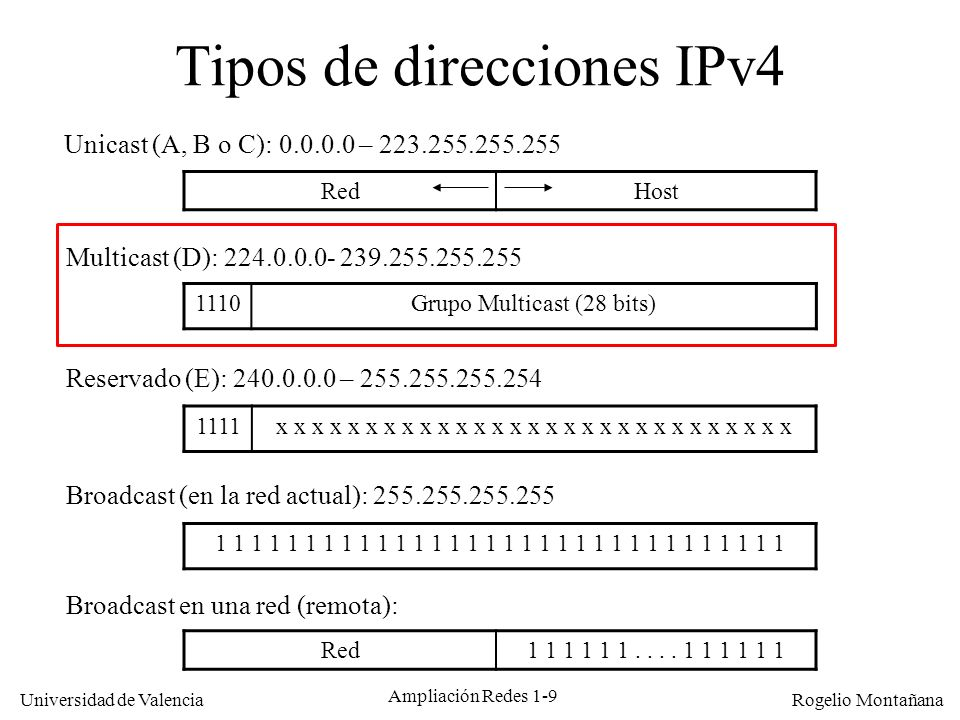 Universidad de Valencia Rogelio Montañana Ampliación Redes 1-10 Direcciones Multicast en IP Las direcciones multicast tienen estructura plana (no jerárquica) Las direcciones multicast solo pueden aparecer como direcciones de destino, nunca de origen No pueden aparecer en los campos opcionales source route o record route ICMP y multicast: Los datagramas multicast no pueden dar lugar a mensajes ICMP DESTINATION UNREACHABLE Tampoco pueden dar lugar a mensajes ICMP TIME EXCEEDED.
