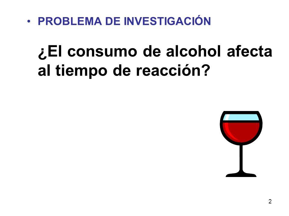 2 PROBLEMA DE INVESTIGACIÓN ¿El consumo de alcohol afecta al tiempo de reacción?