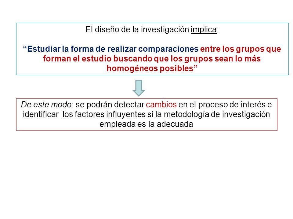El diseño de la investigación implica: Estudiar la forma de realizar comparaciones entre los grupos que forman el estudio buscando que los grupos sean