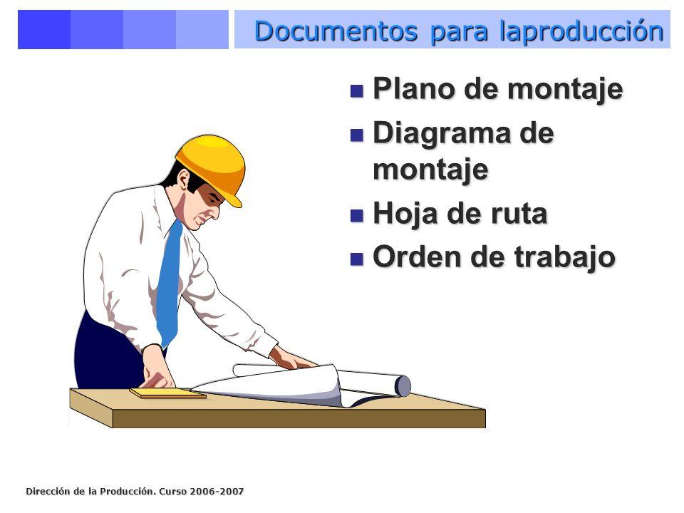 Dirección de la Producción. Curso 2006-2007 Documentos para laproducción Plano de montaje Plano de montaje Diagrama de montaje Diagrama de montaje Hoj