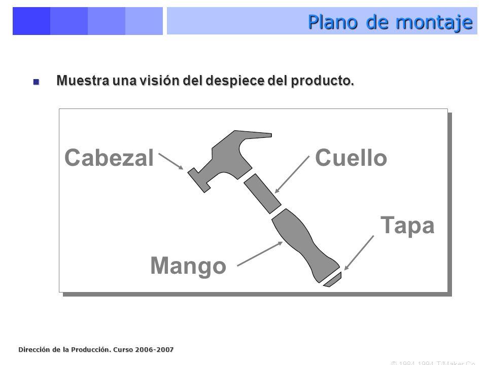 Dirección de la Producción. Curso 2006-2007 Muestra una visión del despiece del producto. Muestra una visión del despiece del producto. CabezalCuello
