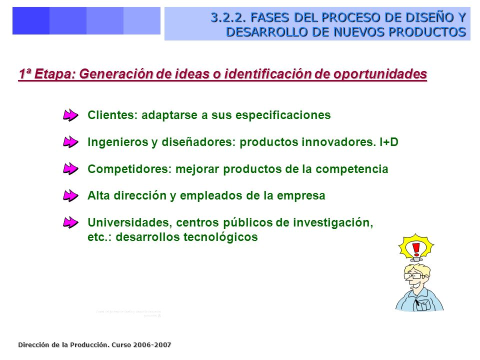 Dirección de la Producción. Curso 2006-2007 3.2.2. FASES DEL PROCESO DE DISEÑO Y DESARROLLO DE NUEVOS PRODUCTOS 1ª Etapa: Generación de ideas o identi