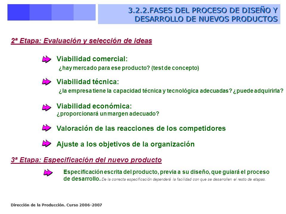 Dirección de la Producción. Curso 2006-2007 3.2.2.FASES DEL PROCESO DE DISEÑO Y DESARROLLO DE NUEVOS PRODUCTOS 2ª Etapa: Evaluación y selección de ide