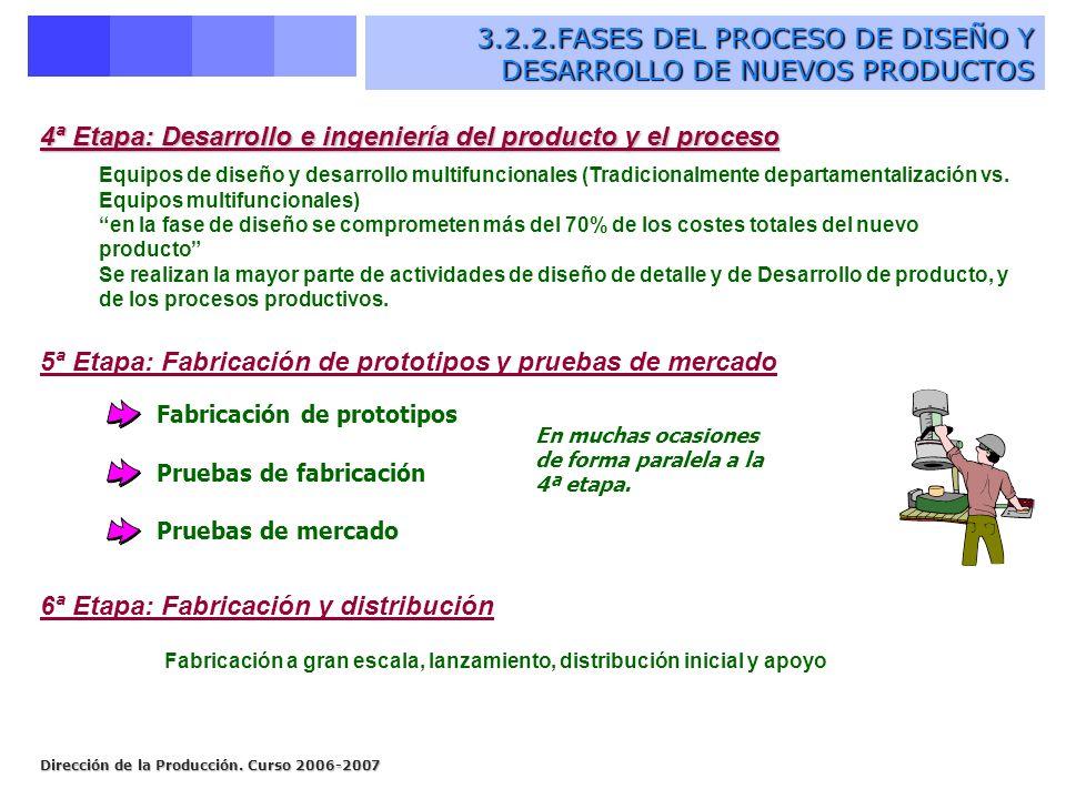 Dirección de la Producción. Curso 2006-2007 3.2.2.FASES DEL PROCESO DE DISEÑO Y DESARROLLO DE NUEVOS PRODUCTOS 4ª Etapa: Desarrollo e ingeniería del p