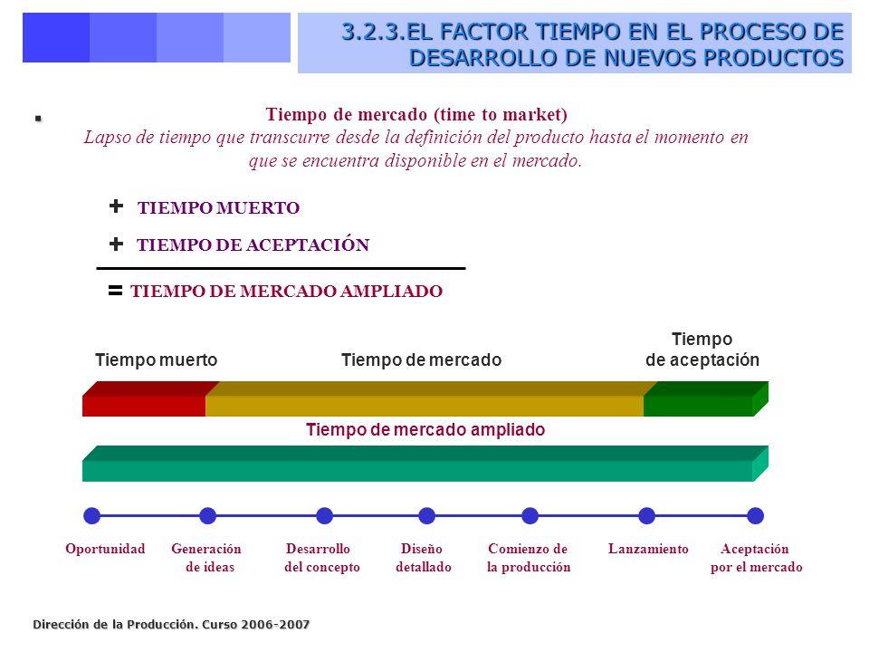 Dirección de la Producción. Curso 2006-2007 3.2.3.EL FACTOR TIEMPO EN EL PROCESO DE DESARROLLO DE NUEVOS PRODUCTOS. El factor tiempo en el proceso de