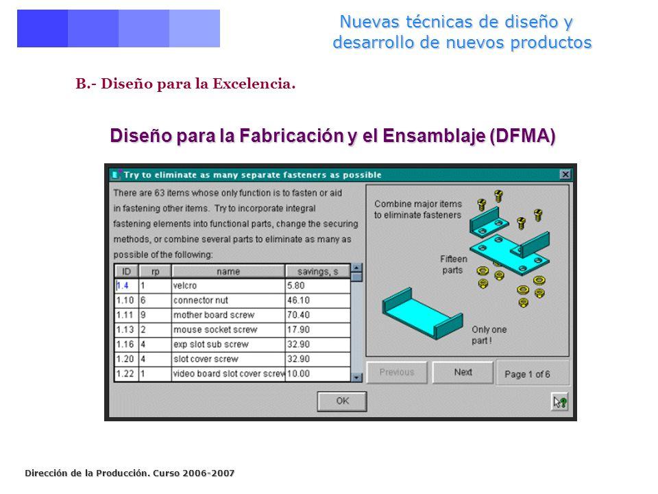 Dirección de la Producción. Curso 2006-2007 Nuevas t é cnicas de dise ñ o y desarrollo de nuevos productos (III) B.- Diseño para la Excelencia. Diseño
