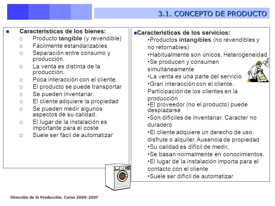 Dirección de la Producción. Curso 2006-2007 3.1. CONCEPTO DE PRODUCTO Características de los bienes: Características de los bienes: Producto tangible