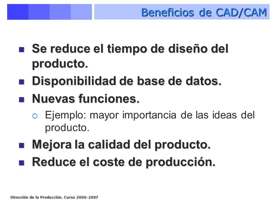 Dirección de la Producción. Curso 2006-2007 Se reduce el tiempo de diseño del producto. Se reduce el tiempo de diseño del producto. Disponibilidad de