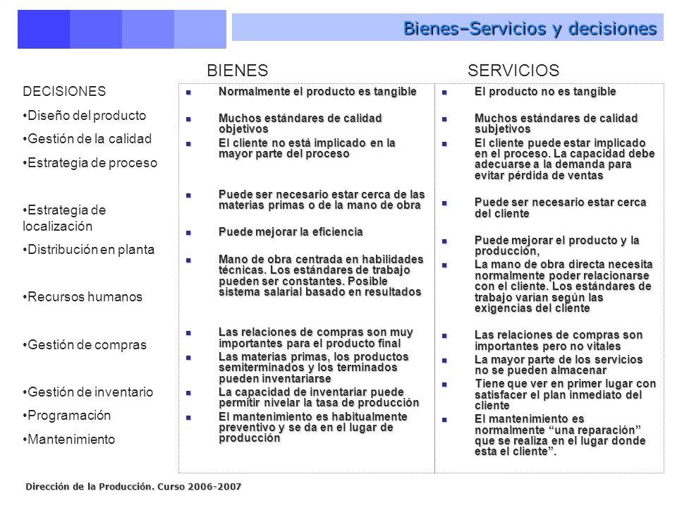 Dirección de la Producción. Curso 2006-2007 Bienes–Servicios y decisiones Normalmente el producto es tangible Normalmente el producto es tangible Much
