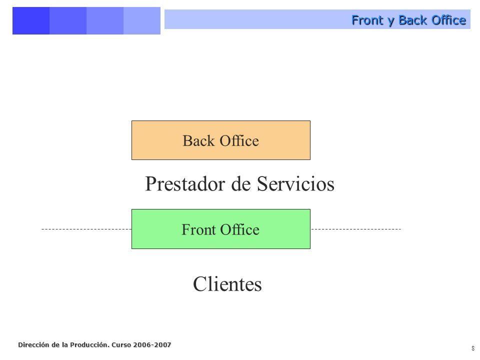 Dirección de la Producción. Curso 2006-2007 8 Front y Back Office Front Office Clientes Prestador de Servicios Back Office