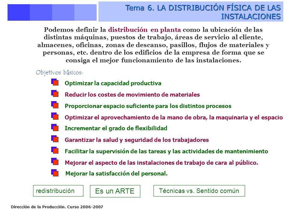 Dirección de la Producción. Curso 2006-2007 Tema 6. LA DISTRIBUCIÓN FÍSICA DE LAS INSTALACIONES Podemos definir la distribución en planta como la ubic