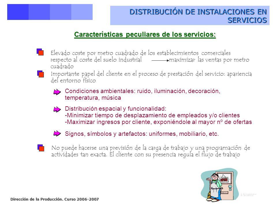 Dirección de la Producción. Curso 2006-2007 DISTRIBUCIÓN DE INSTALACIONES EN SERVICIOS Distribución de instalaciones en empresas de servicios Elevado