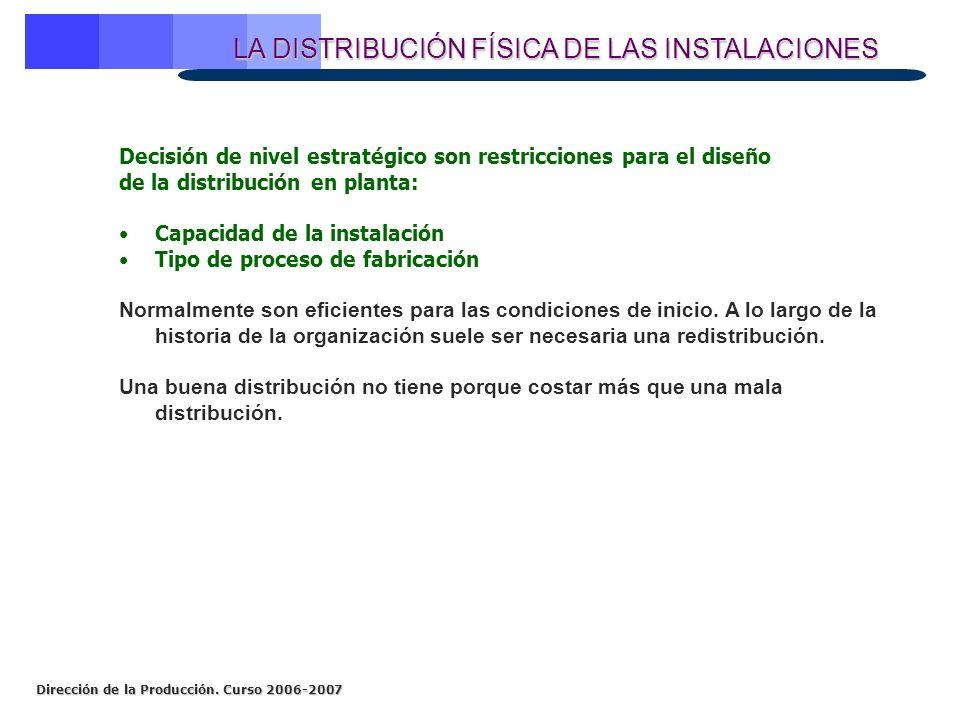 Dirección de la Producción. Curso 2006-2007 LA DISTRIBUCIÓN FÍSICA DE LAS INSTALACIONES Decisión de nivel estratégico son restricciones para el diseño