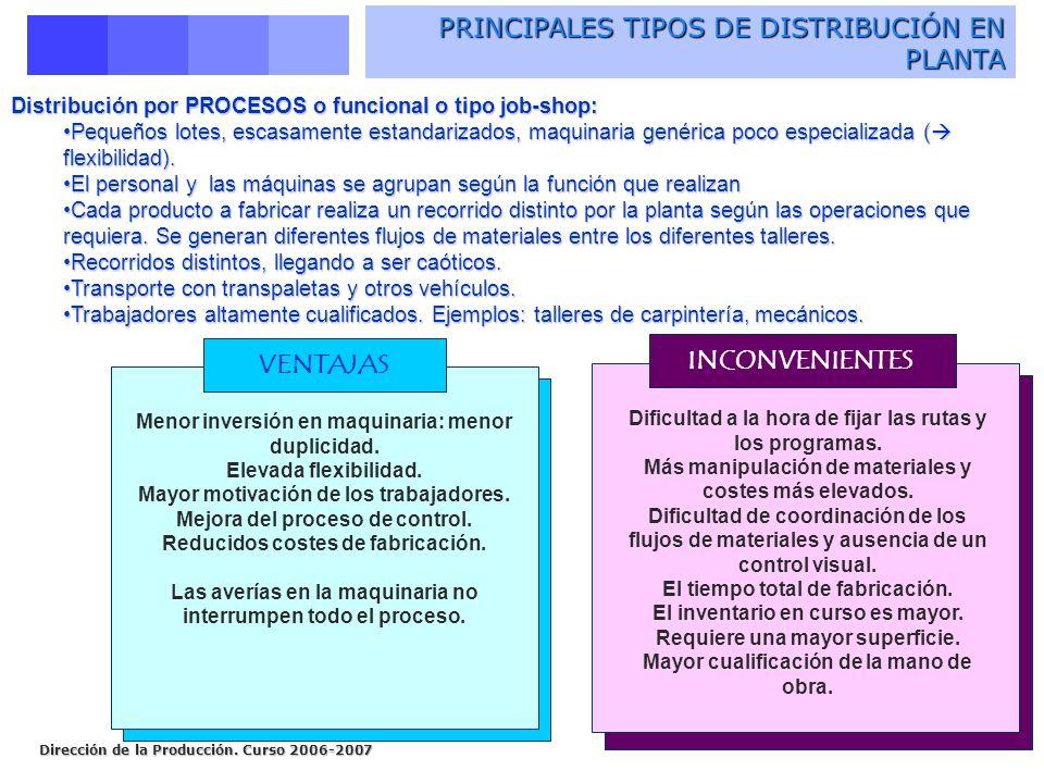 Dirección de la Producción. Curso 2006-2007 PRINCIPALES TIPOS DE DISTRIBUCIÓN EN PLANTA Distribución por PROCESOS o funcional o tipo job-shop: Pequeño