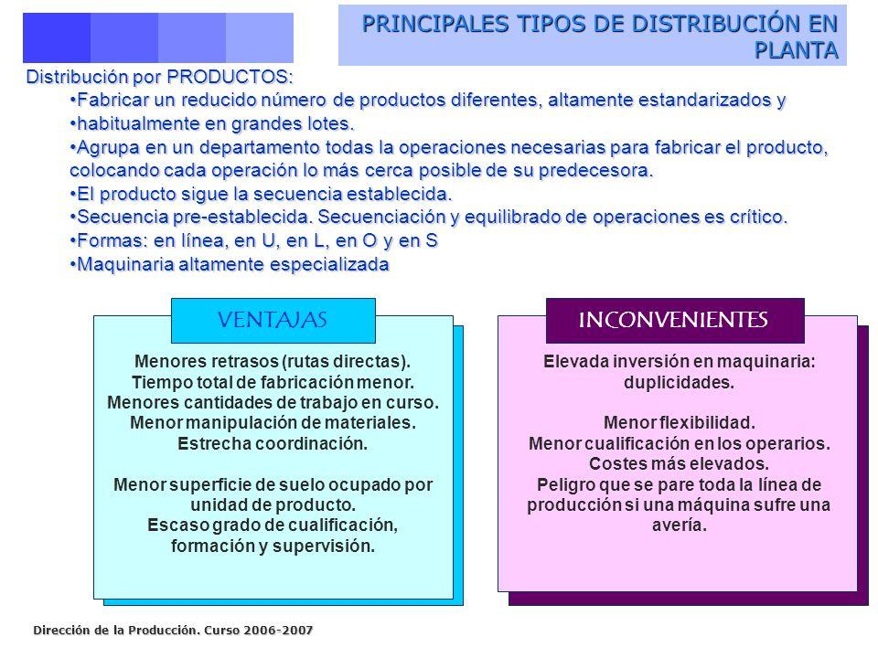 Dirección de la Producción. Curso 2006-2007 PRINCIPALES TIPOS DE DISTRIBUCIÓN EN PLANTA Distribución por PRODUCTOS: Fabricar un reducido número de pro