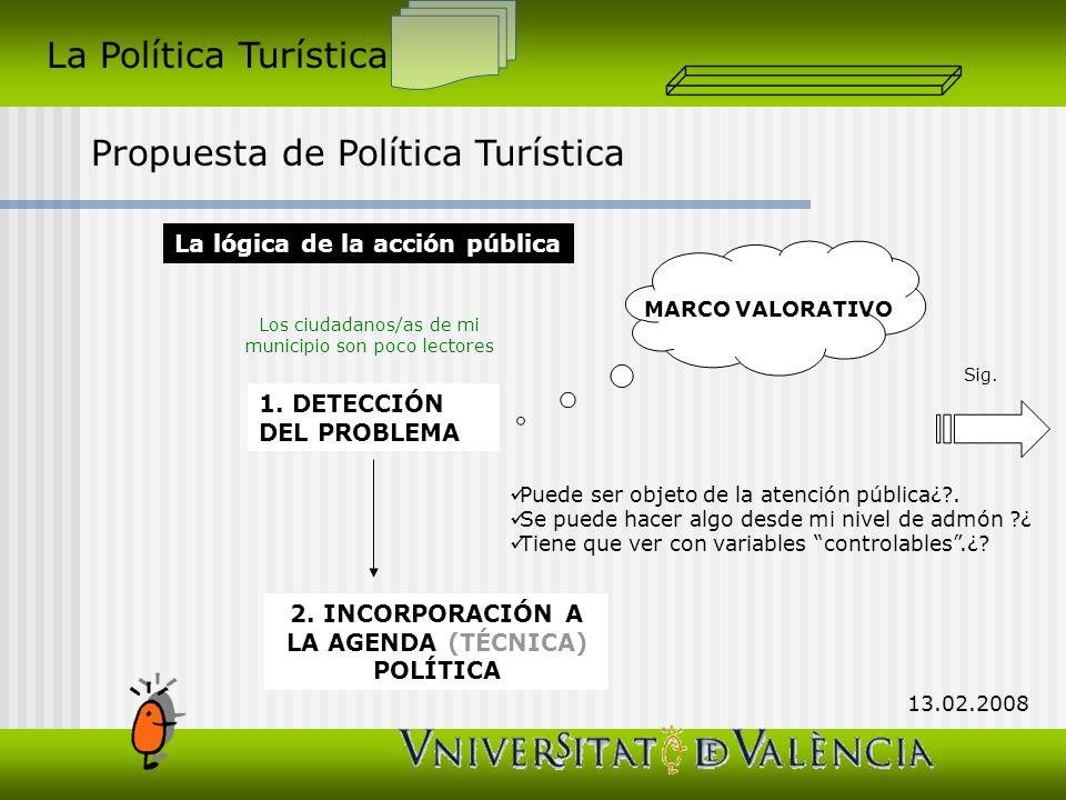 La Política Turística Propuesta de Política Turística 13.02.2008 La lógica de la acción pública 1. DETECCIÓN DEL PROBLEMA MARCO VALORATIVO 2. INCORPOR