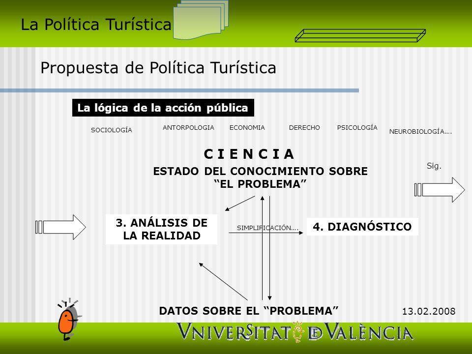 La Política Turística Propuesta de Política Turística 13.02.2008 La lógica de la acción pública 3. ANÁLISIS DE LA REALIDAD Sig. DATOS SOBRE EL PROBLEM