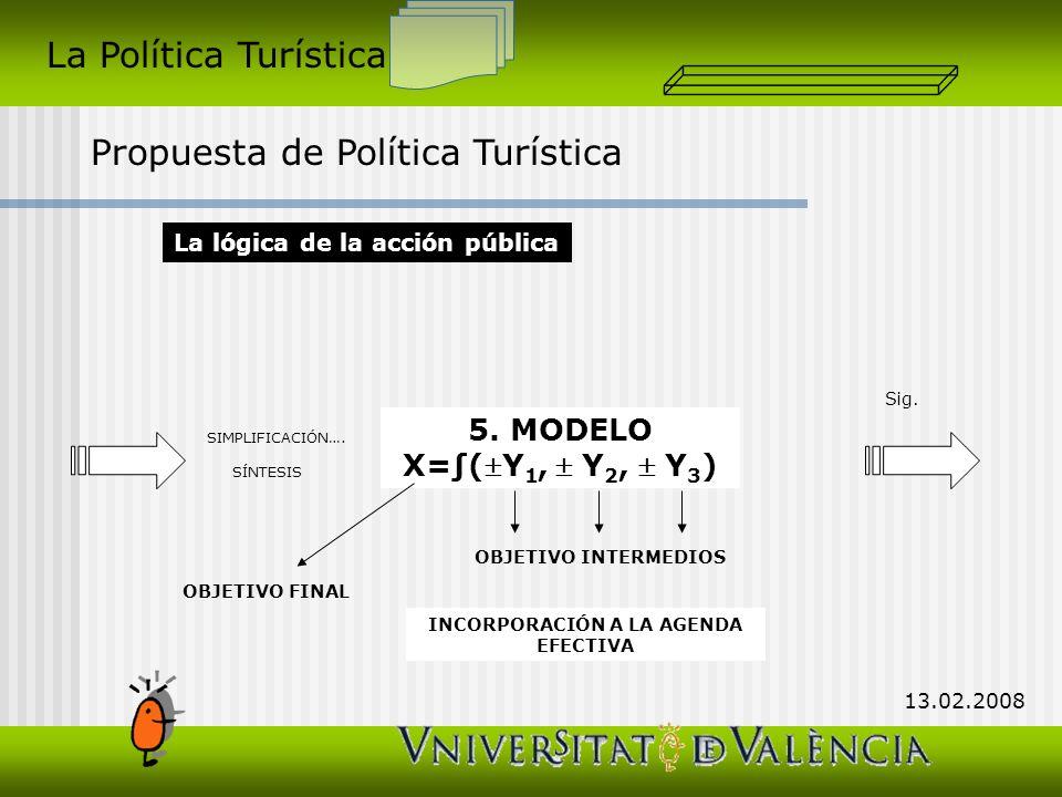 La Política Turística Propuesta de Política Turística 13.02.2008 La lógica de la acción pública Sig. SIMPLIFICACIÓN…. 5. MODELO X=(Y 1, Y 2, Y 3 ) SÍN