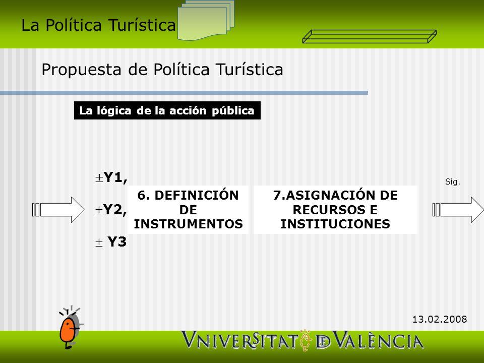 La Política Turística Propuesta de Política Turística 13.02.2008 La lógica de la acción pública Sig. Y1, Y2, Y3 6. DEFINICIÓN DE INSTRUMENTOS 7.ASIGNA