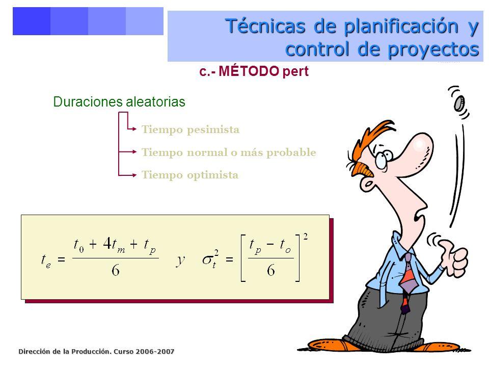 Dirección de la Producción. Curso 2006-2007 c.- MÉTODO pert Tiempo pesimista Tiempo normal o más probable Tiempo optimista Duraciones aleatorias Métod