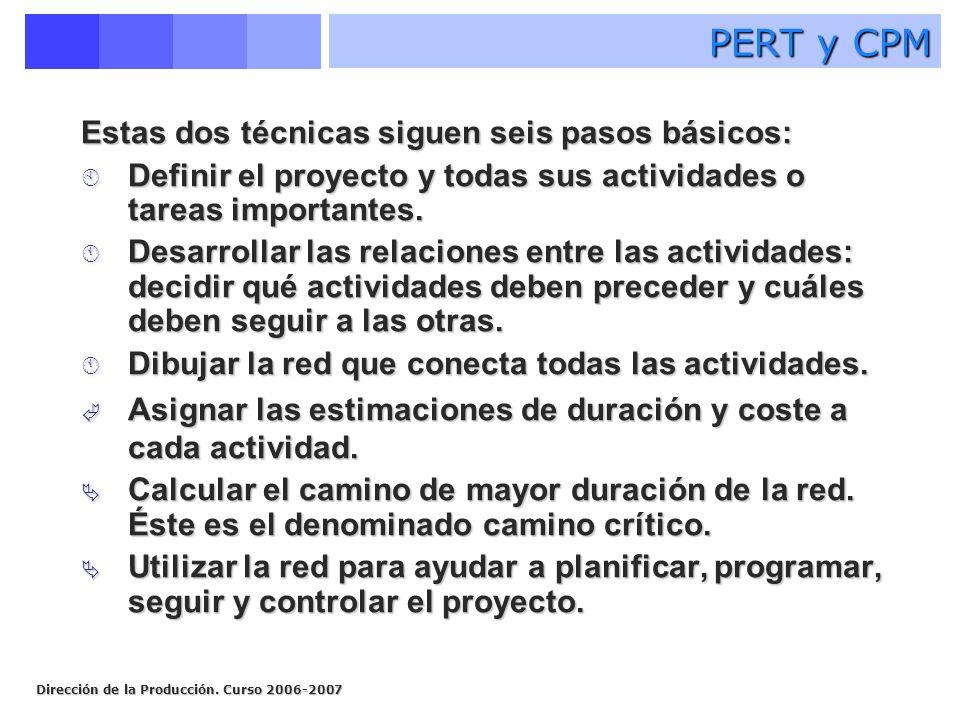 Dirección de la Producción. Curso 2006-2007 Estas dos técnicas siguen seis pasos básicos: À Definir el proyecto y todas sus actividades o tareas impor