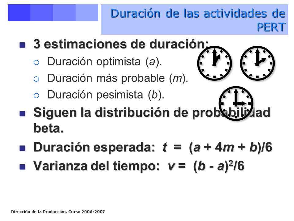 Dirección de la Producción. Curso 2006-2007 3 estimaciones de duración: 3 estimaciones de duración: Duración optimista (a). Duración más probable (m).