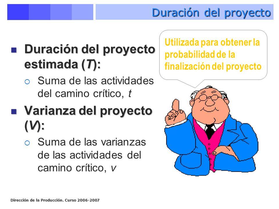 Dirección de la Producción. Curso 2006-2007 Duración del proyecto estimada (T): Duración del proyecto estimada (T): Suma de las actividades del camino